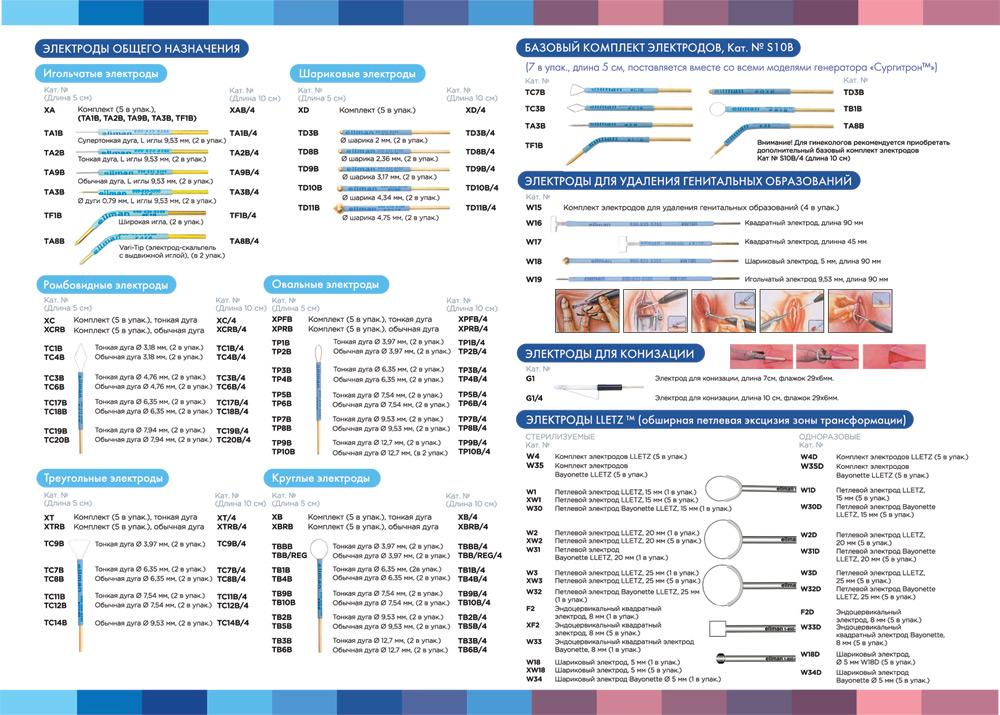 Буклет применение Сургитрон в гинекологии